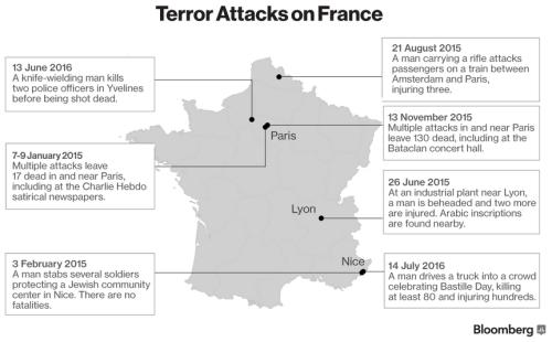 attacks.png