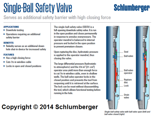 Downhole Safety Valve 3.png