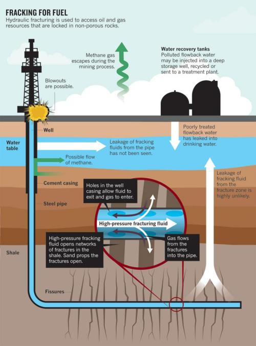 fracking_wells_western_wyoming.v3_717.jpg